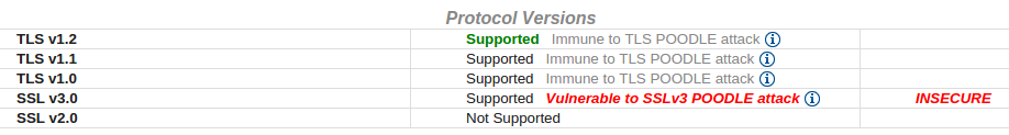 ssl_v3_enabled
